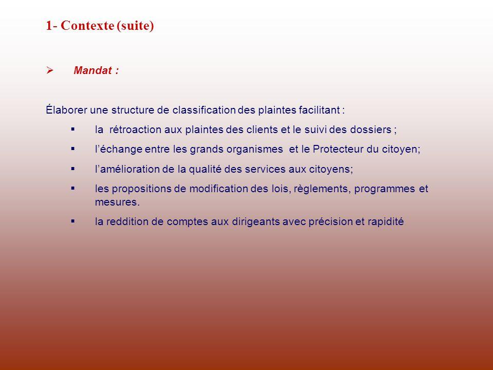 1- Contexte (suite) Mandat :