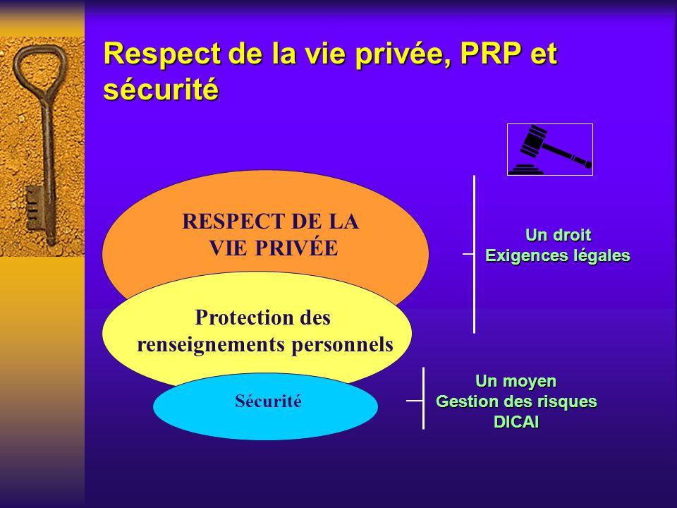 Respect de la vie privée, PRP et sécurité