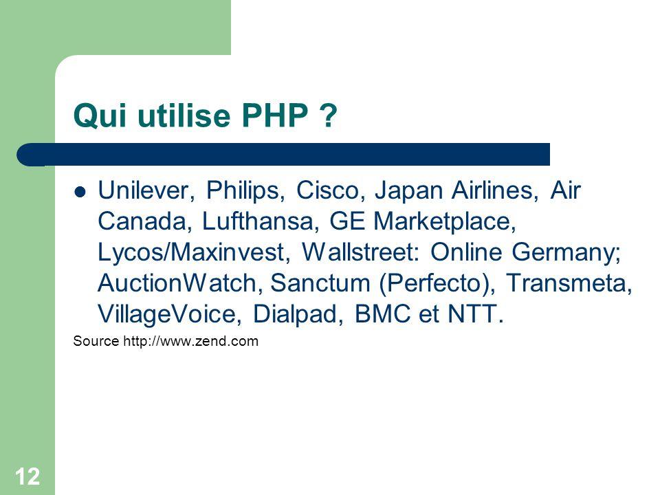 Qui utilise PHP