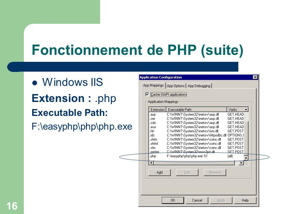 Fonctionnement de PHP (suite)