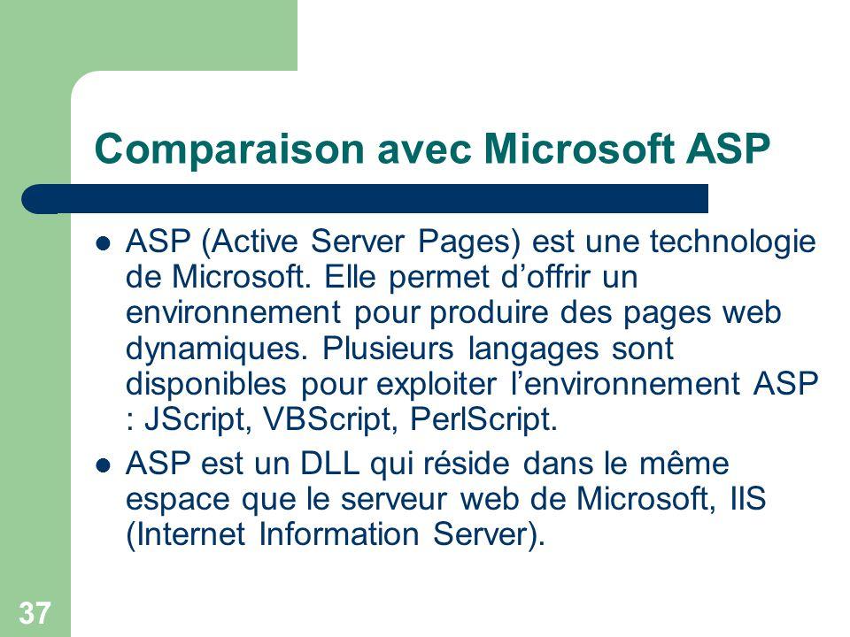Comparaison avec Microsoft ASP