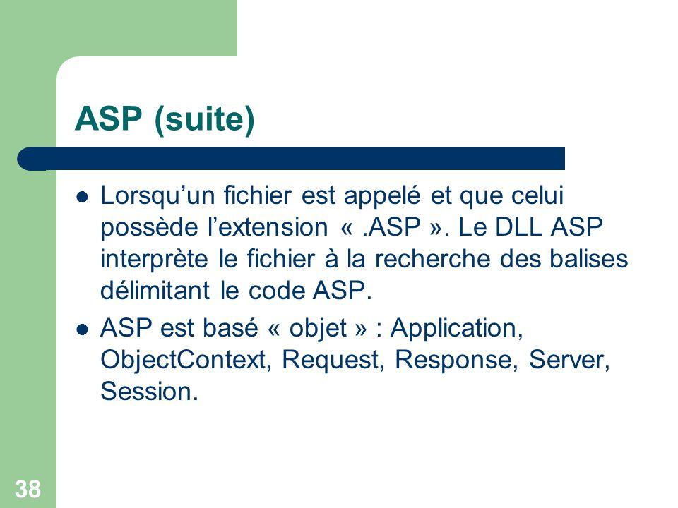 ASP (suite)