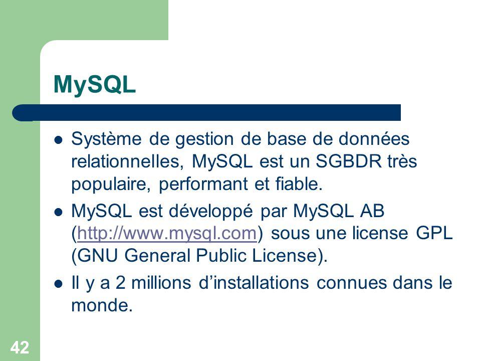 MySQL Système de gestion de base de données relationnelles, MySQL est un SGBDR très populaire, performant et fiable.