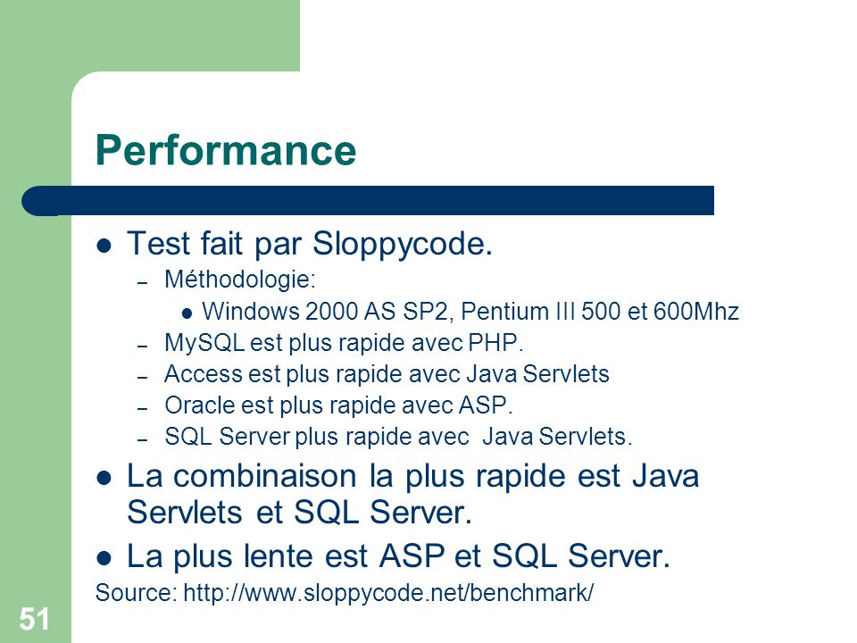 Performance Test fait par Sloppycode.