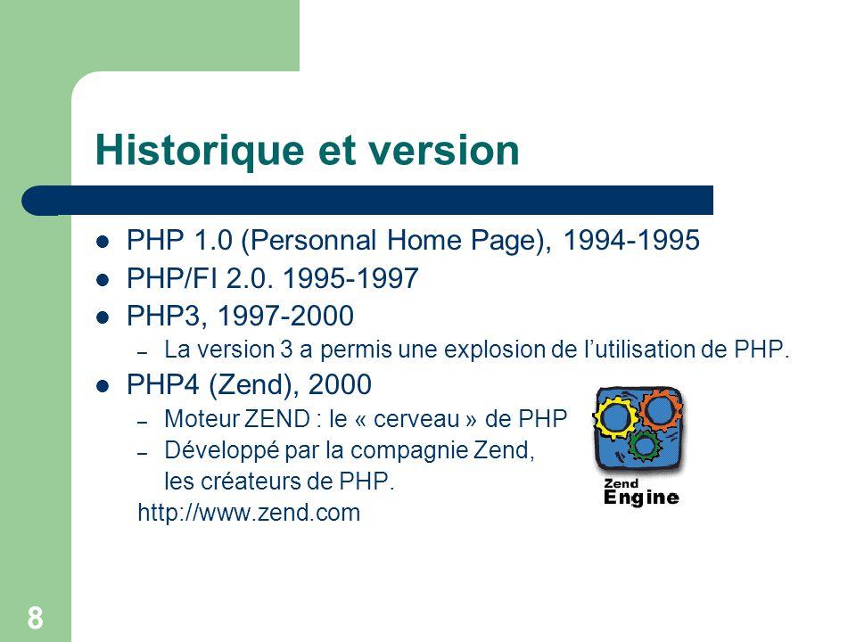 Historique et version PHP 1.0 (Personnal Home Page), 1994-1995
