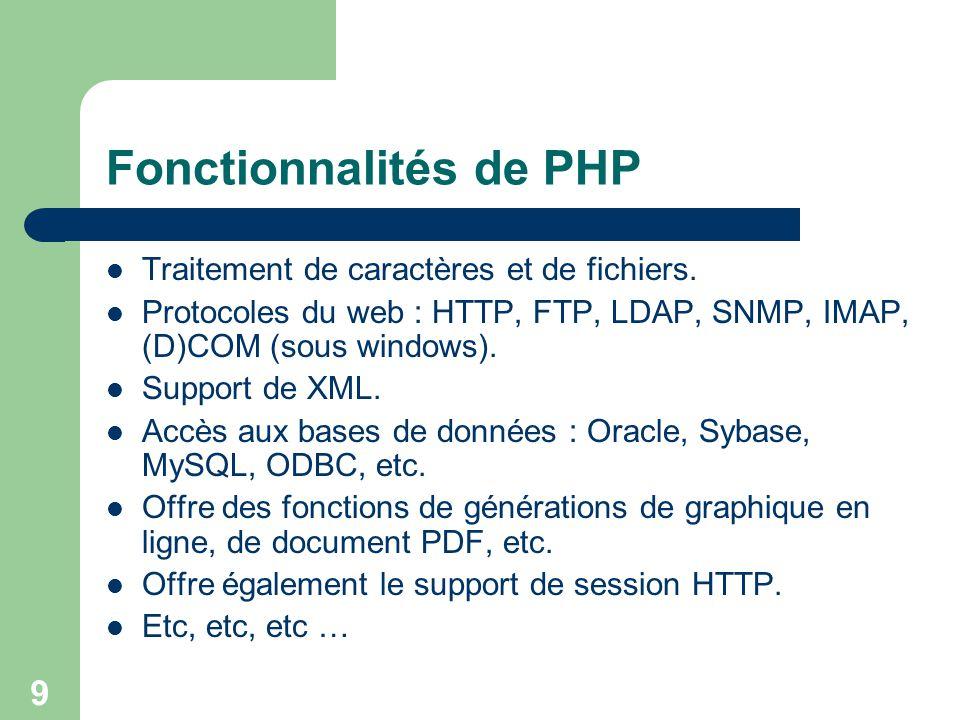 Fonctionnalités de PHP