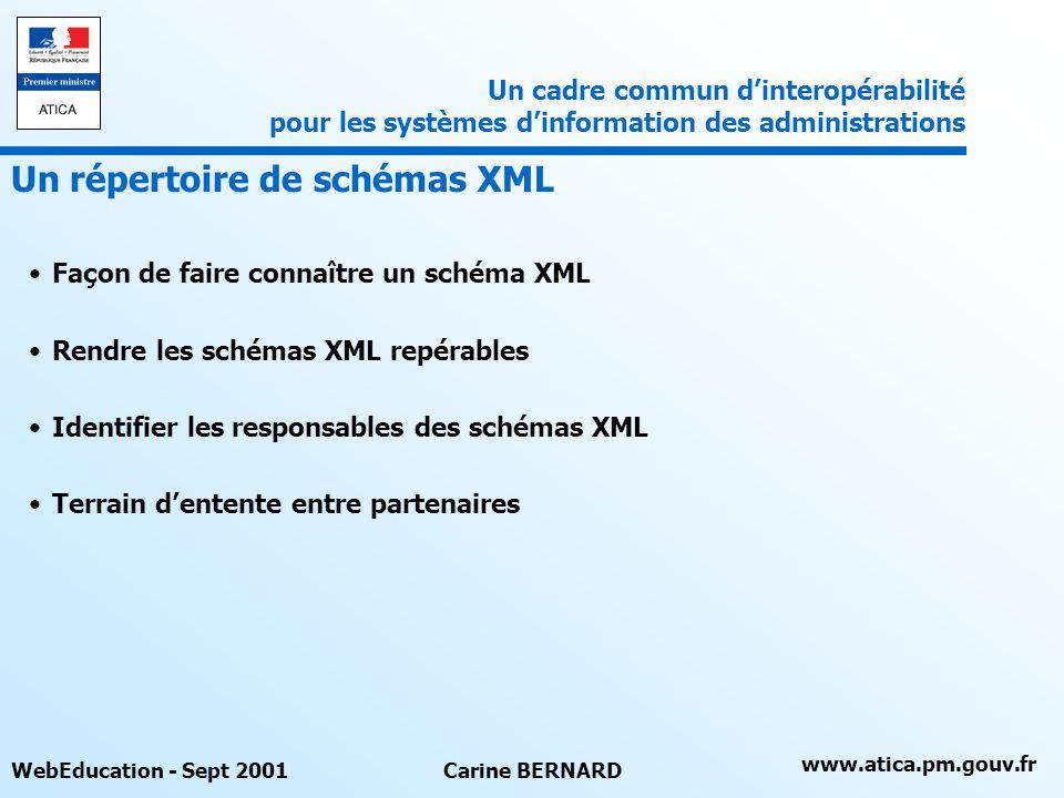 Un répertoire de schémas XML