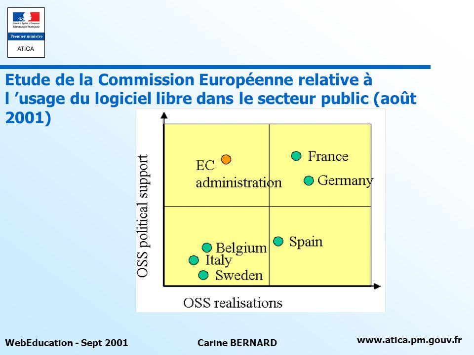 Etude de la Commission Européenne relative à l 'usage du logiciel libre dans le secteur public (août 2001)