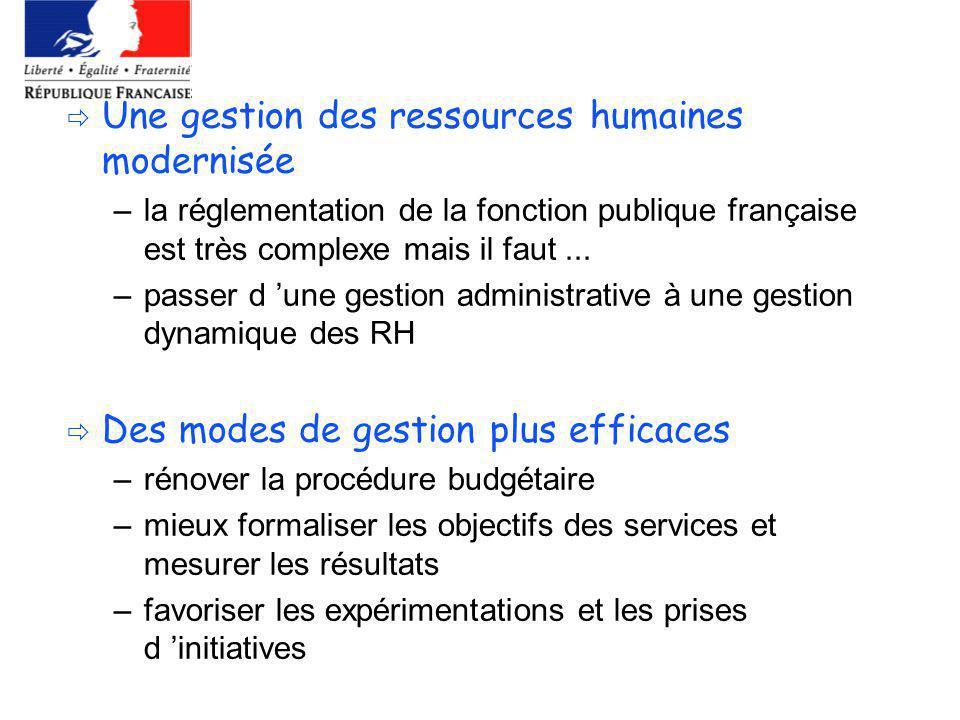 Une gestion des ressources humaines modernisée