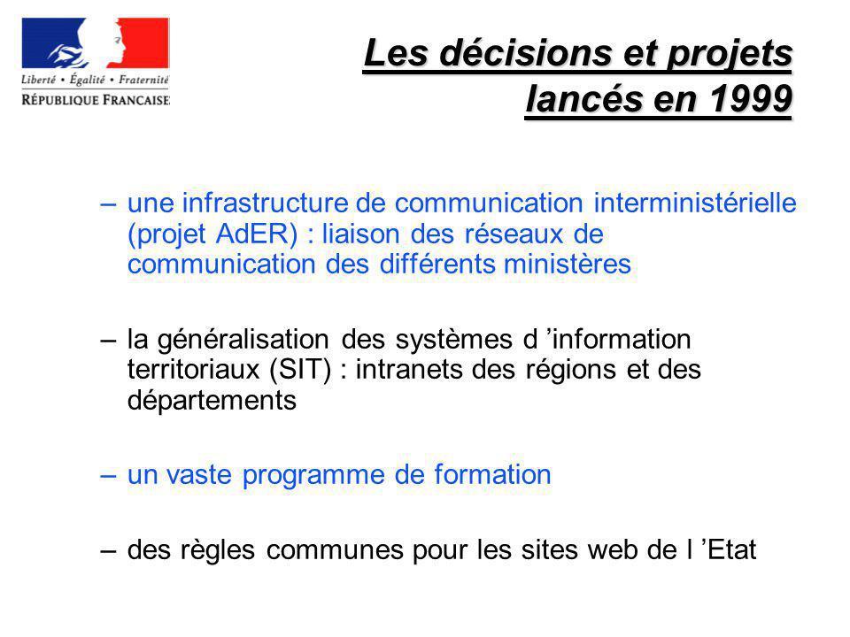 Les décisions et projets lancés en 1999