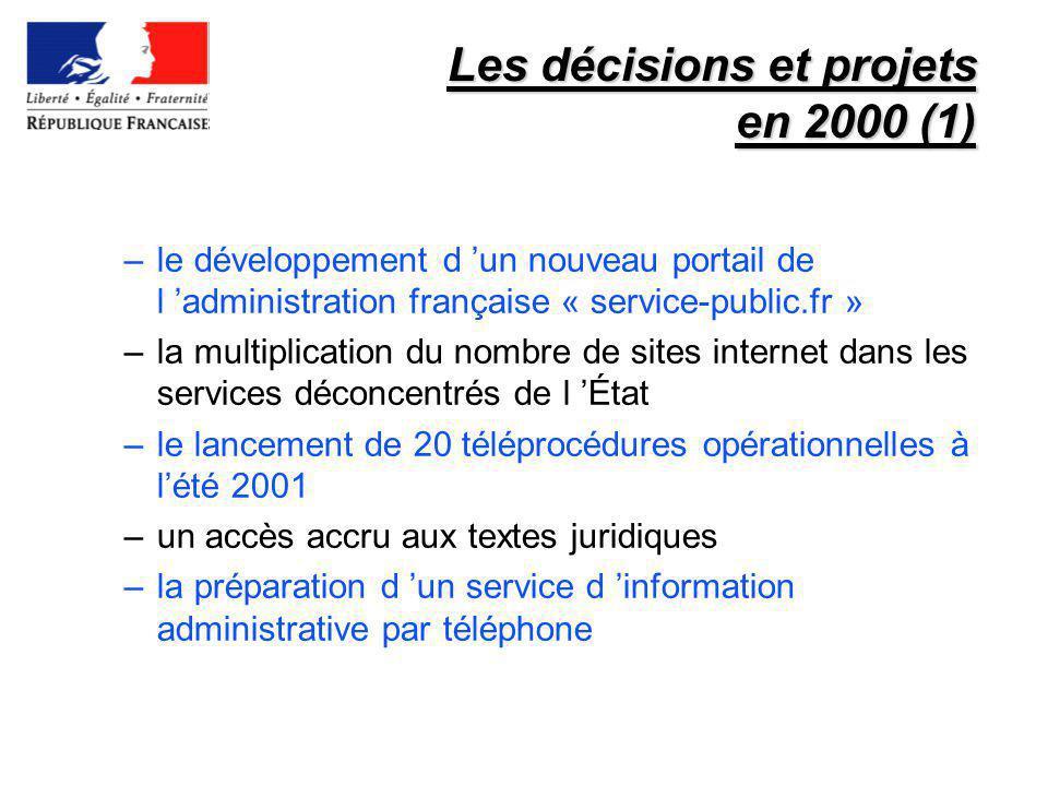 Les décisions et projets en 2000 (1)