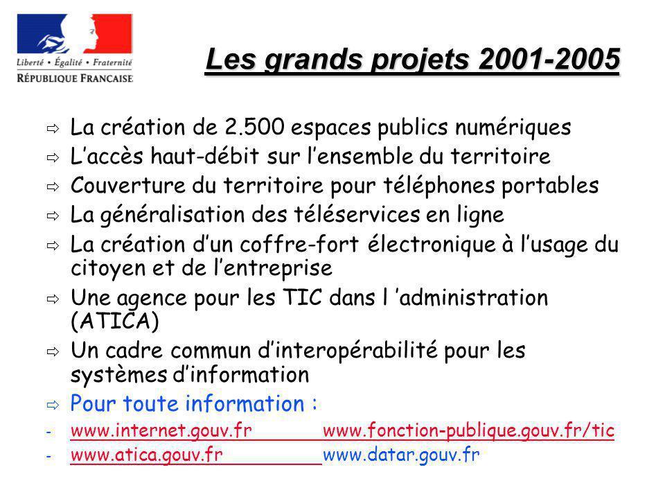 Les grands projets 2001-2005 La création de 2.500 espaces publics numériques. L'accès haut-débit sur l'ensemble du territoire.