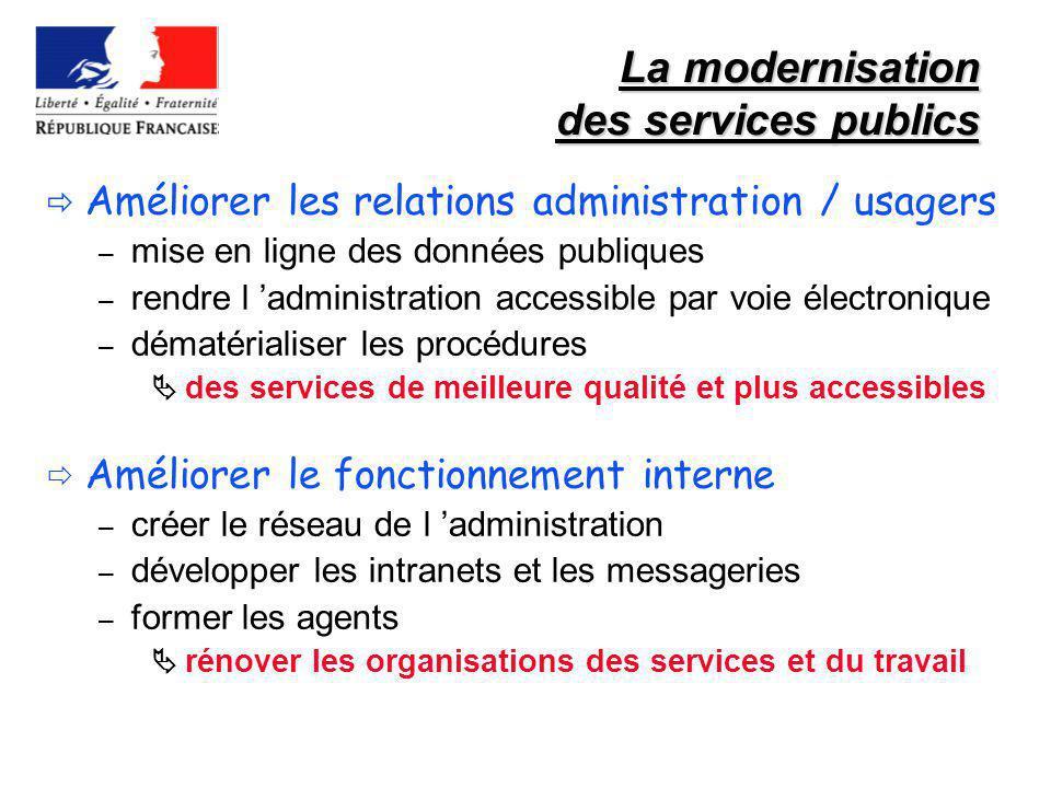 La modernisation des services publics