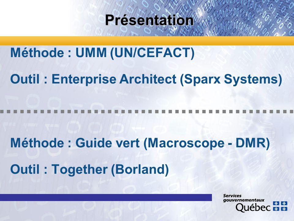 Présentation Méthode : UMM (UN/CEFACT)