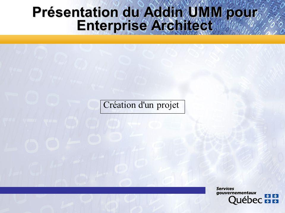 Présentation du Addin UMM pour Enterprise Architect