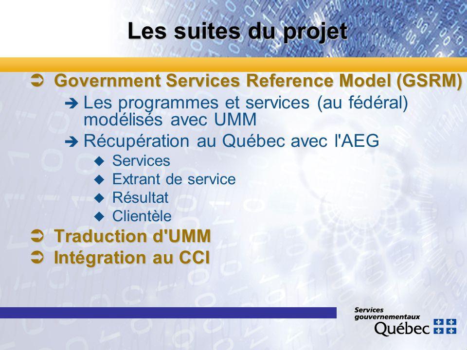 Les suites du projet Government Services Reference Model (GSRM)