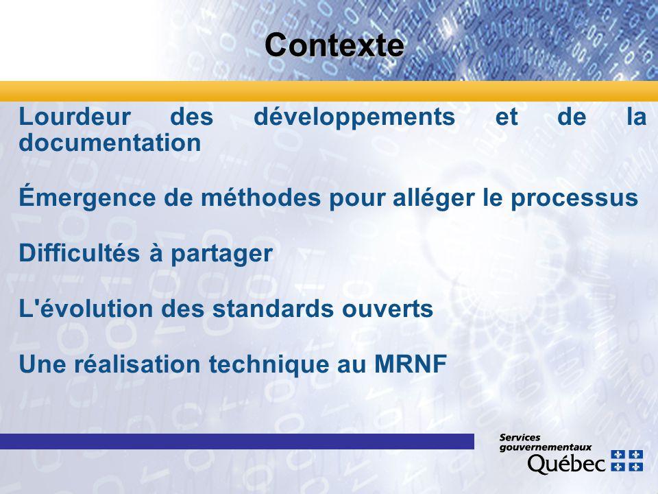 Contexte Lourdeur des développements et de la documentation