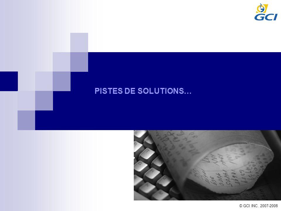 PISTES DE SOLUTIONS…