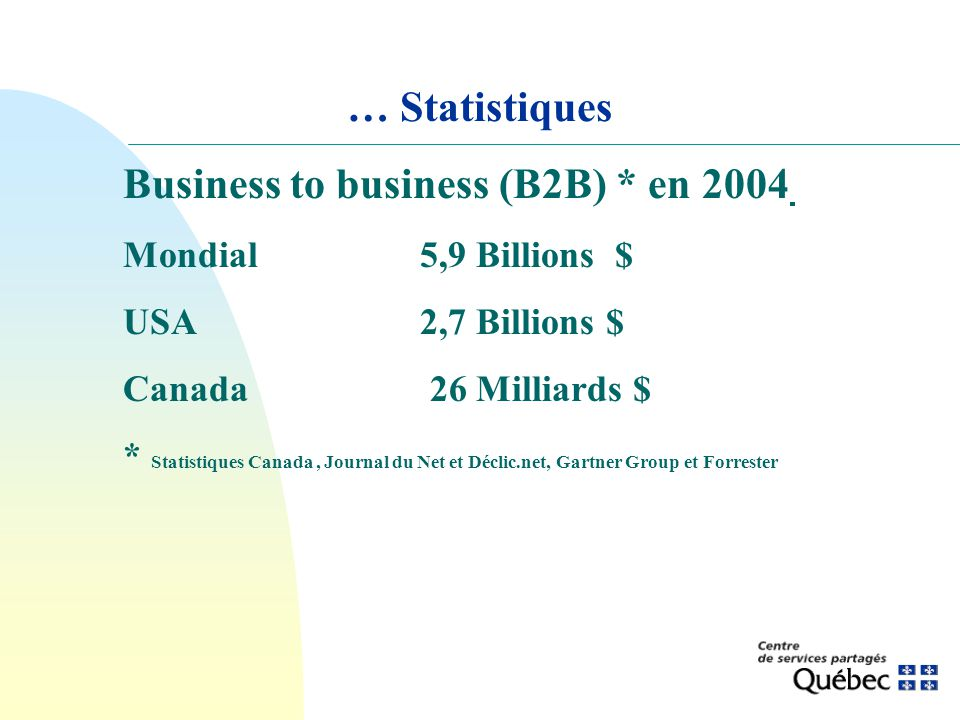 Business to business (B2B) * en 2004