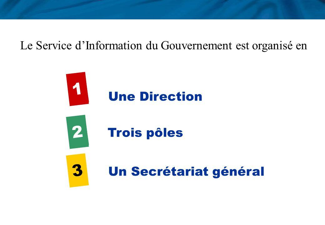 1 2 3 Une Direction Trois pôles Un Secrétariat général