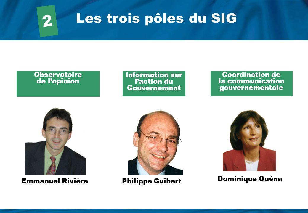 2 Les trois pôles du SIG Observatoire de l'opinion