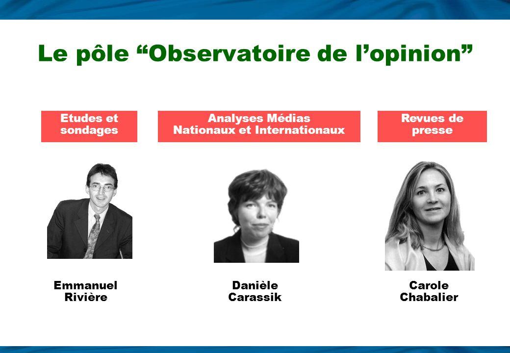 Le pôle Observatoire de l'opinion
