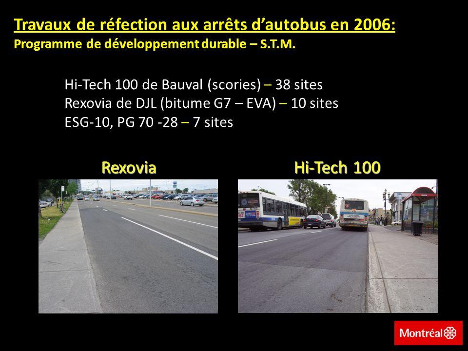 Travaux de réfection aux arrêts d'autobus en 2006: Programme de développement durable – S.T.M.