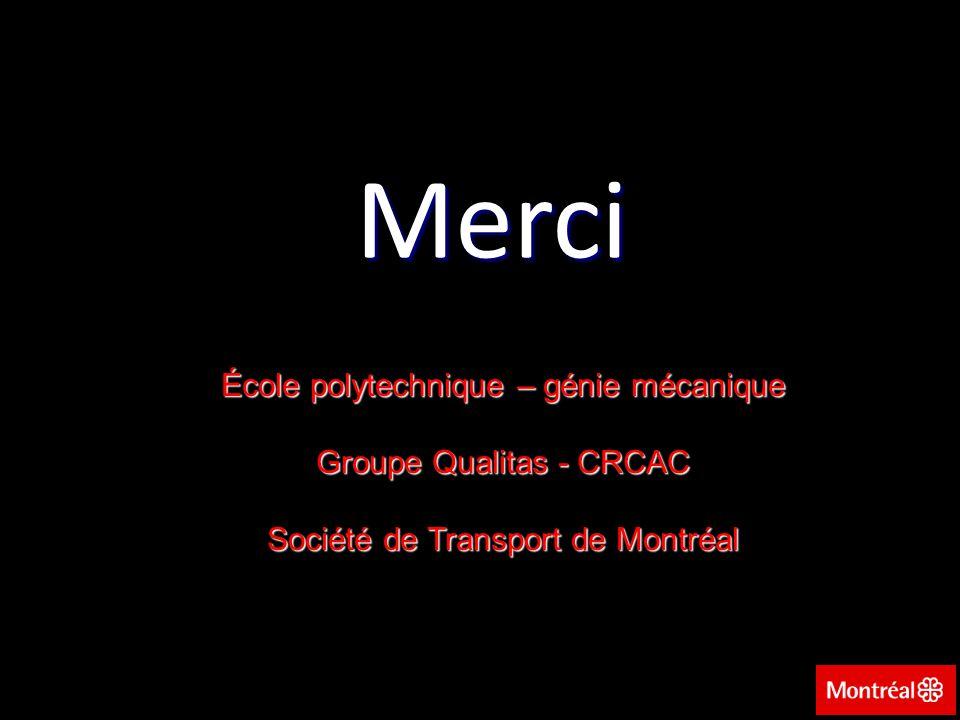 Merci École polytechnique – génie mécanique Groupe Qualitas - CRCAC