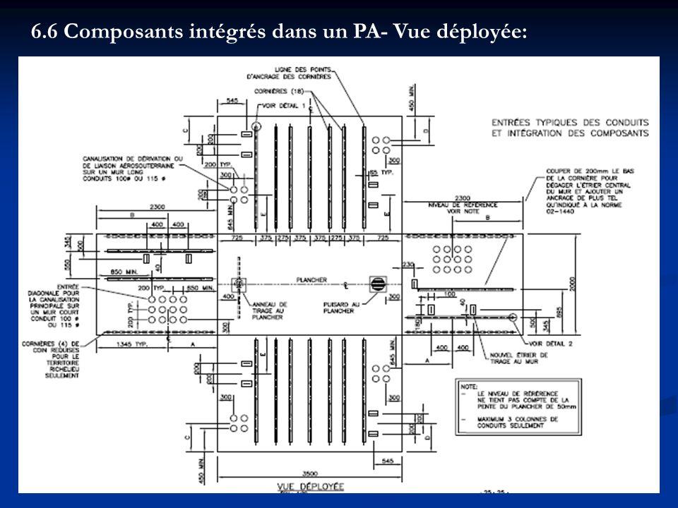 6.6 Composants intégrés dans un PA- Vue déployée: