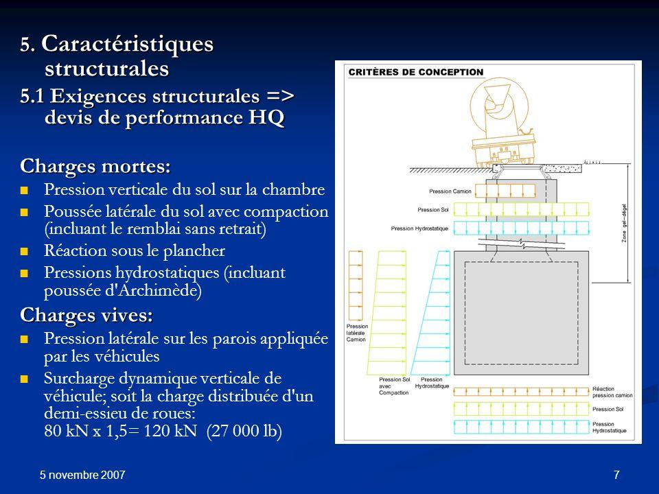 5. Caractéristiques structurales