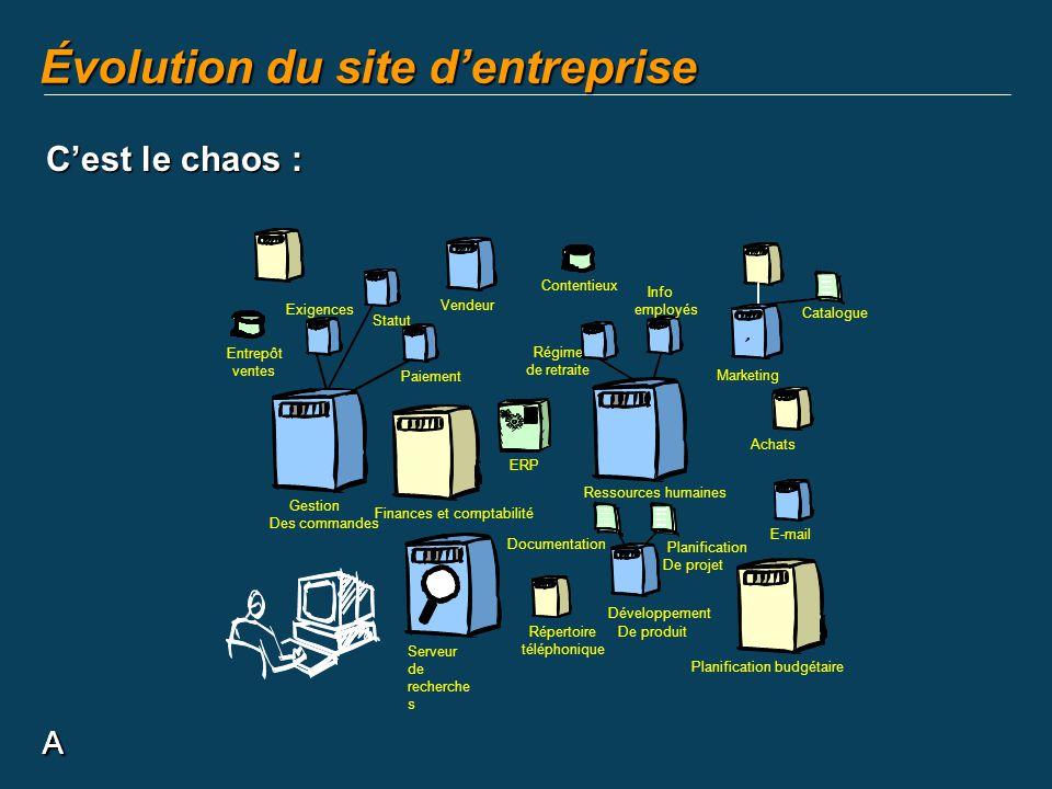Évolution du site d'entreprise