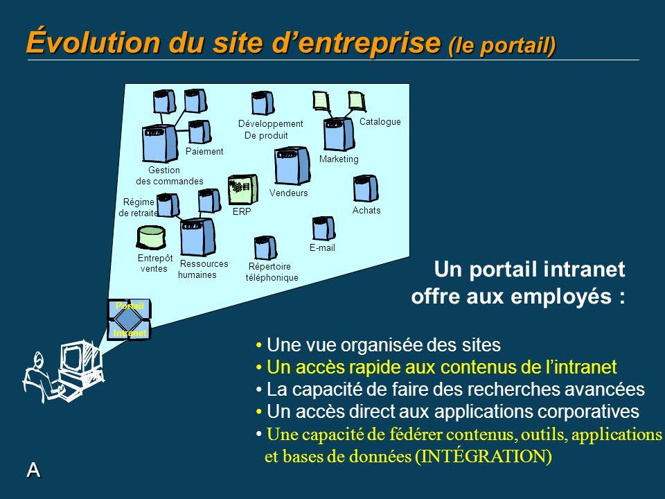 Évolution du site d'entreprise (le portail)