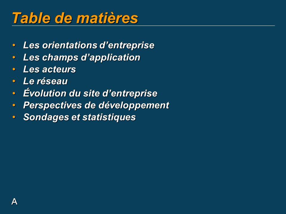 Table de matières Les orientations d'entreprise