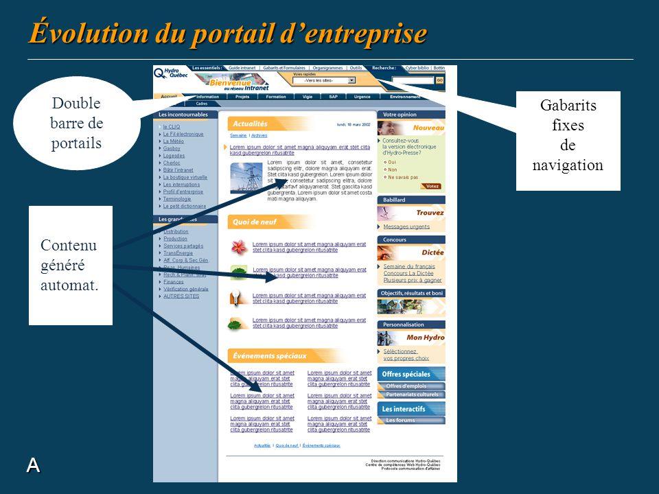 Évolution du portail d'entreprise
