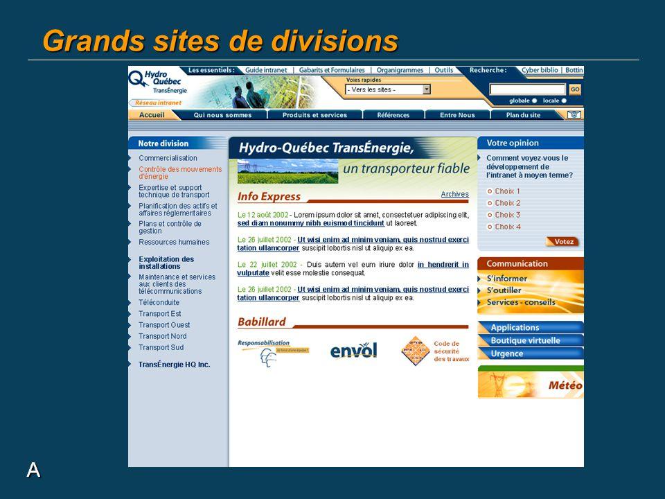 Grands sites de divisions