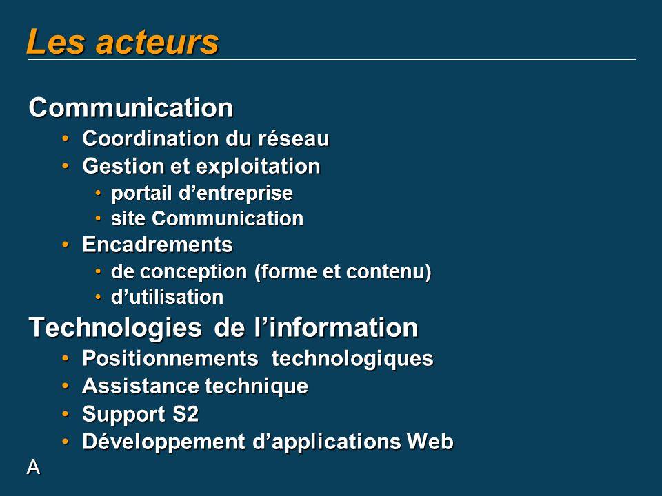 Les acteurs Communication Technologies de l'information