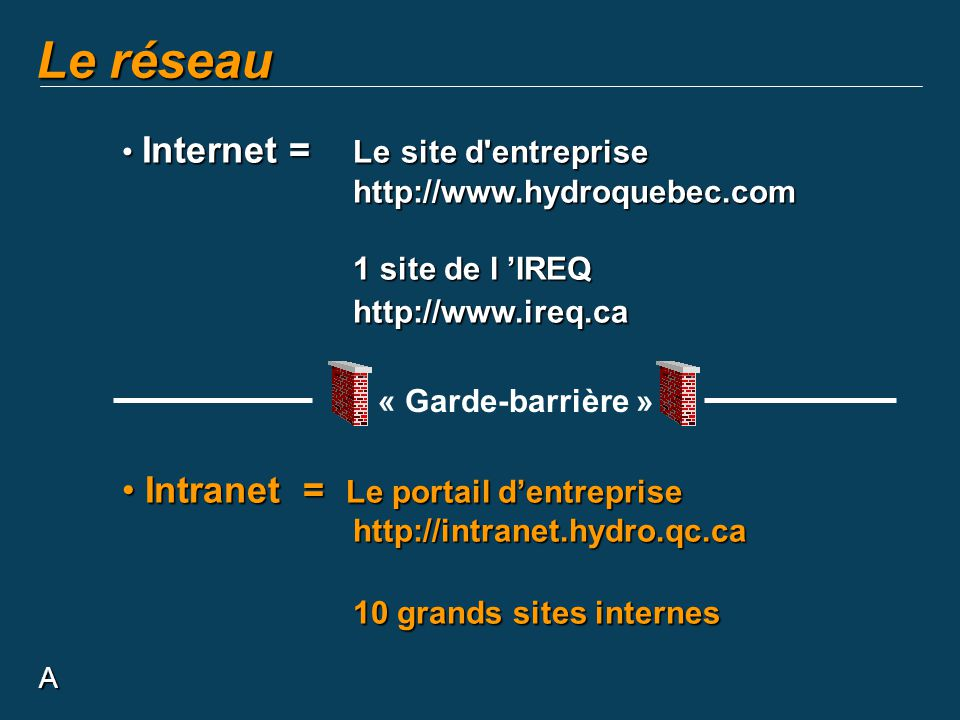Le réseau Intranet = Le portail d'entreprise