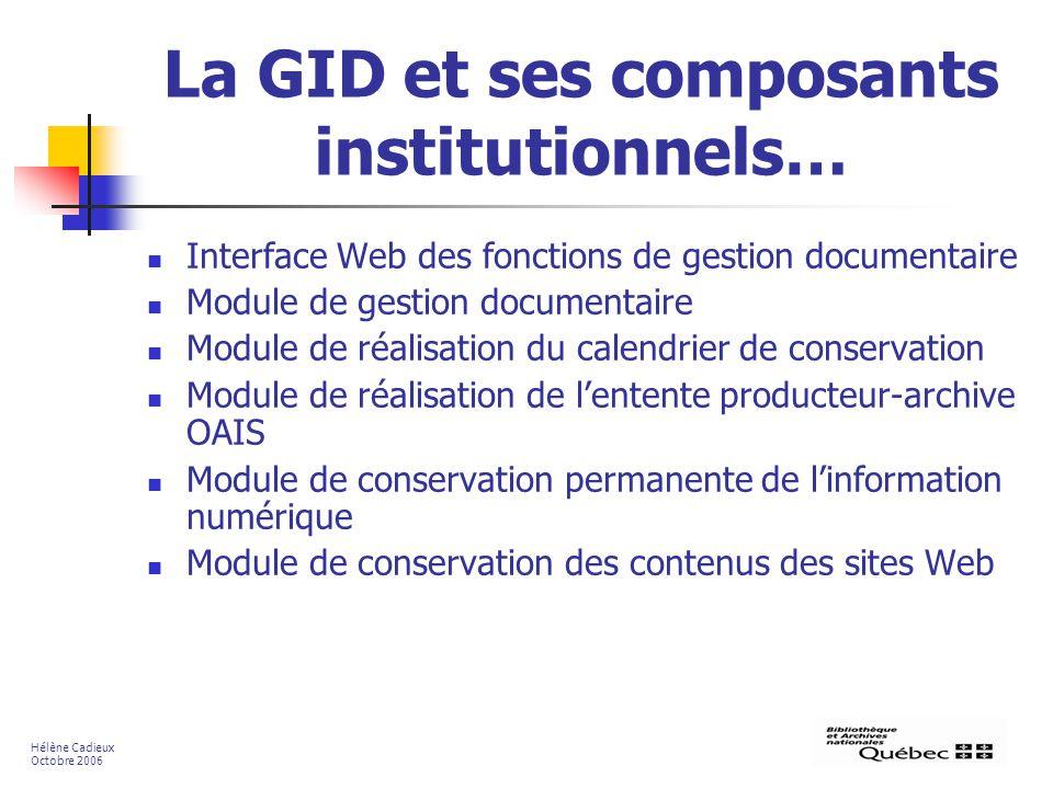 La GID et ses composants institutionnels…