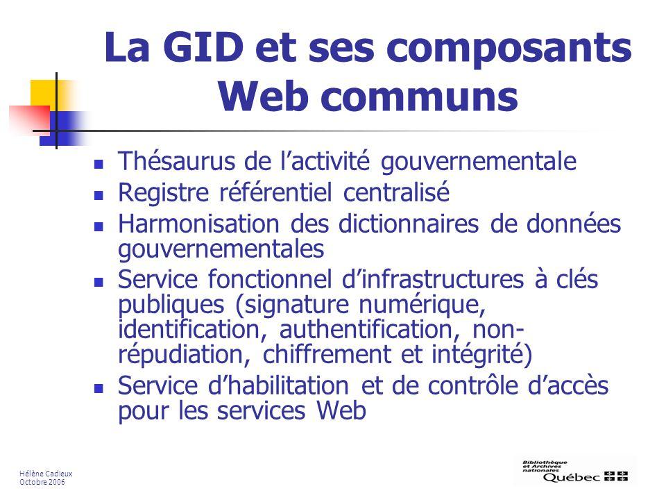La GID et ses composants Web communs