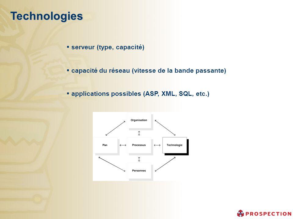 Technologies serveur (type, capacité)