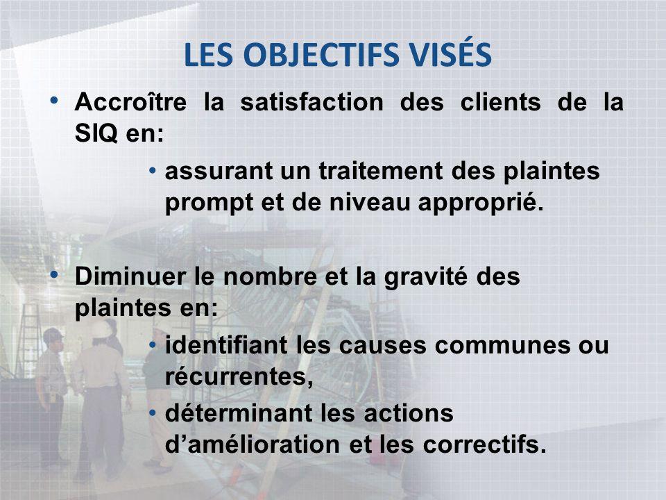 LES OBJECTIFS VISÉS Accroître la satisfaction des clients de la SIQ en: assurant un traitement des plaintes prompt et de niveau approprié.