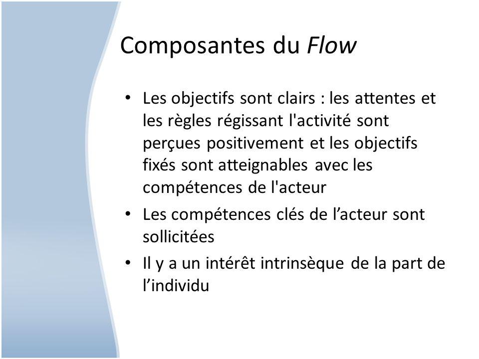 Composantes du Flow