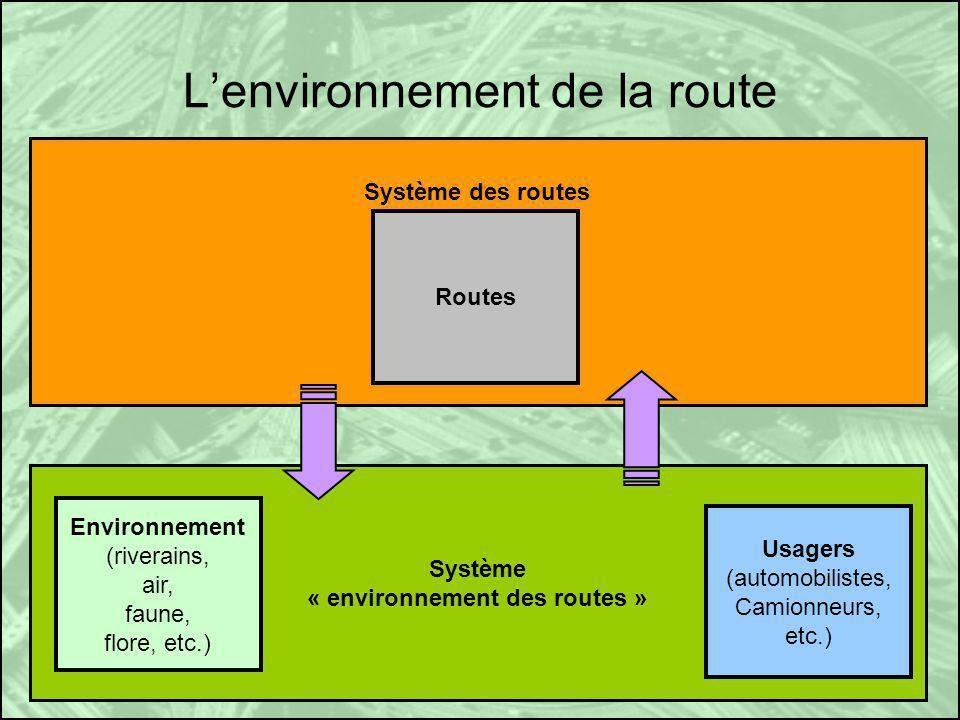 L'environnement de la route