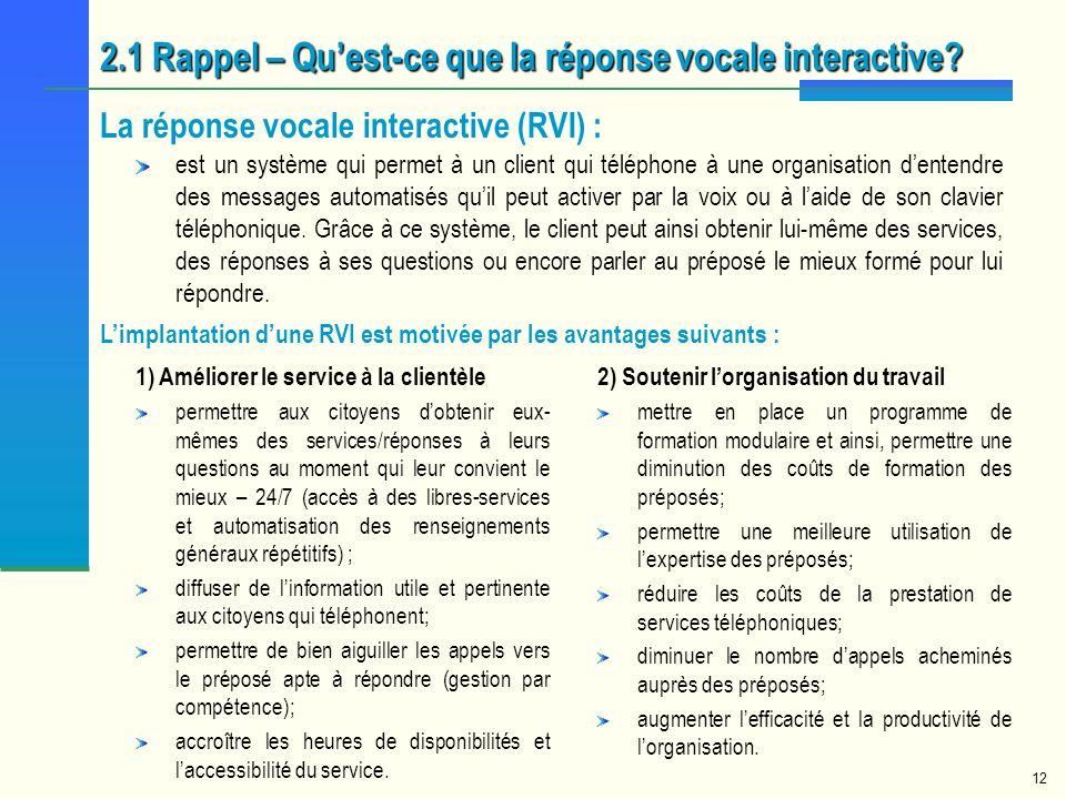 La réponse vocale interactive (RVI) :