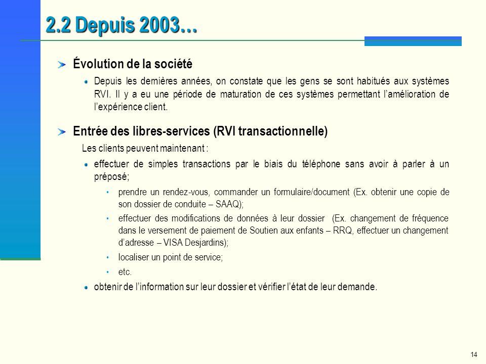 2.2 Depuis 2003… Évolution de la société