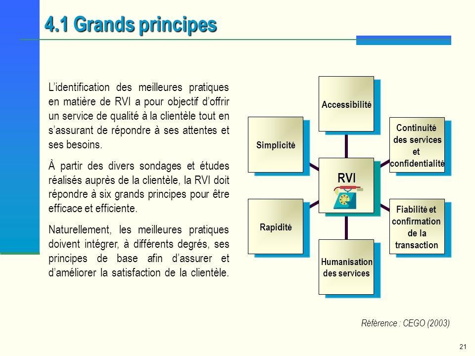 4.1 Grands principes