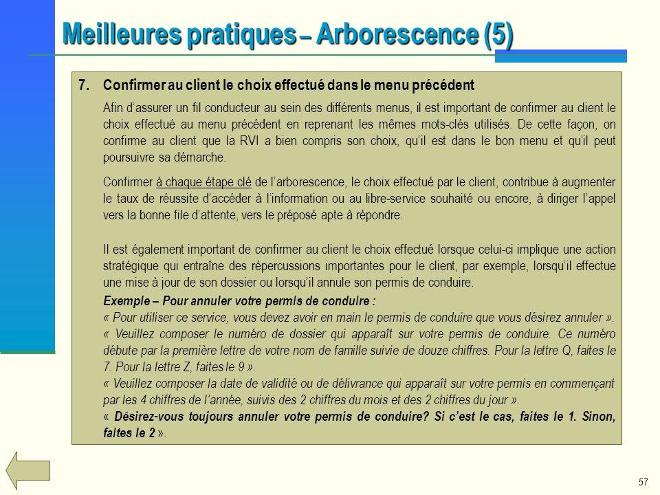 Meilleures pratiques – Arborescence (5)