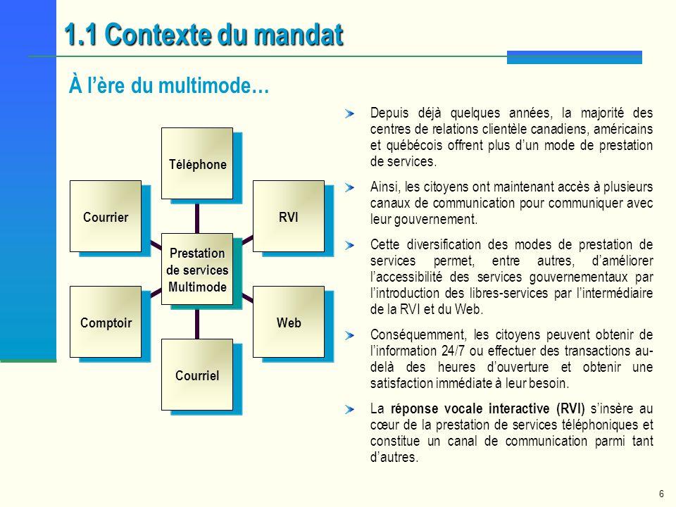 1.1 Contexte du mandat À l'ère du multimode…