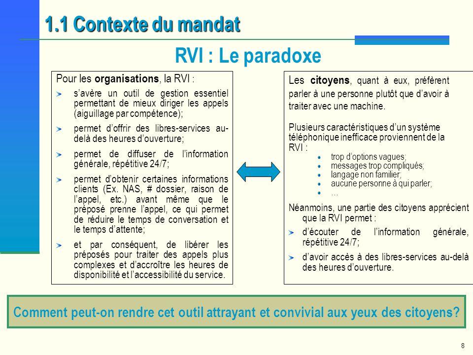 1.1 Contexte du mandat RVI : Le paradoxe
