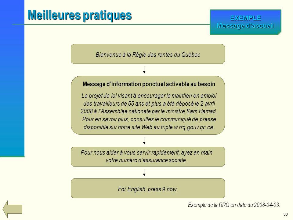 Meilleures pratiques EXEMPLE Message d'accueil